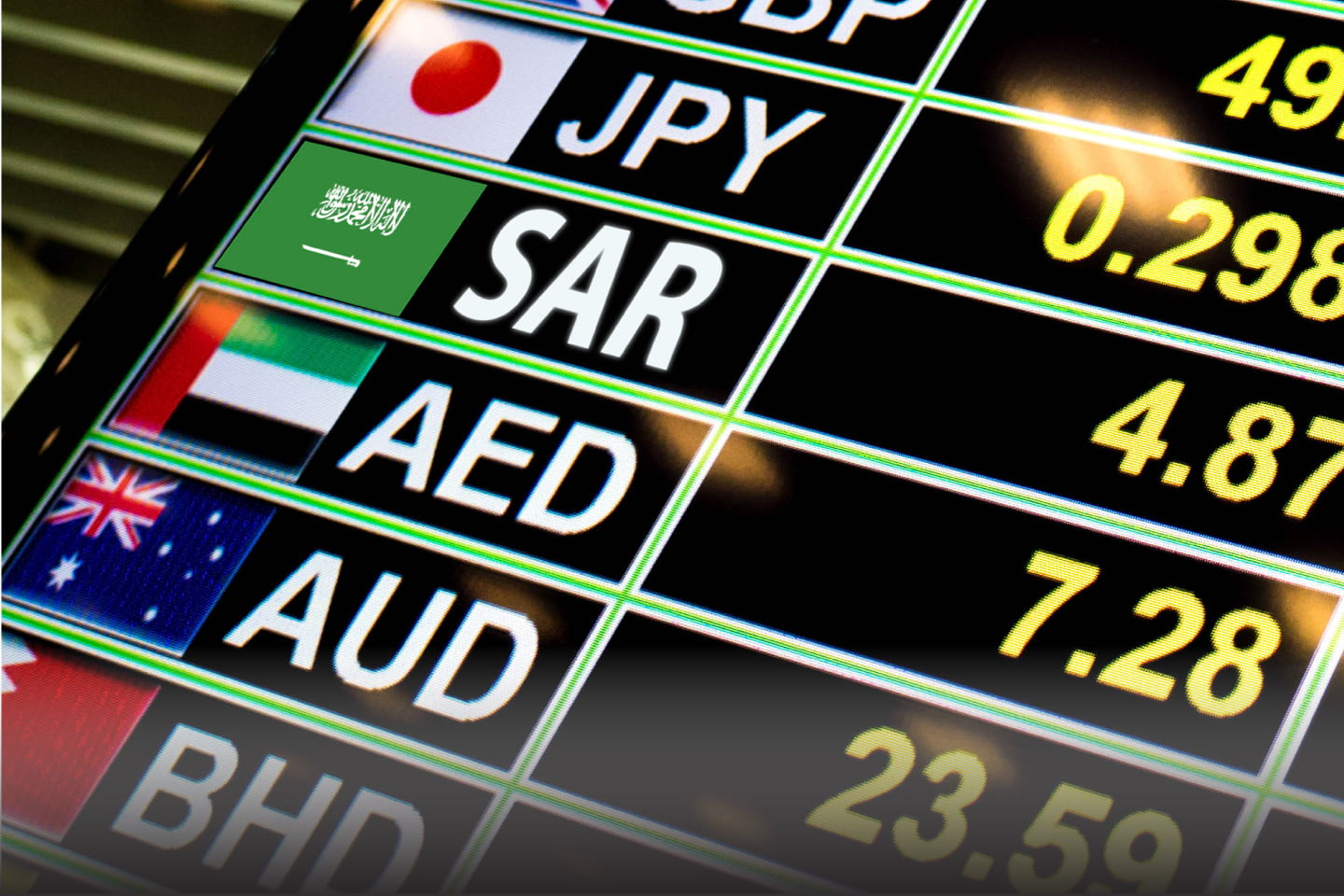 Emirates nbd forex rates