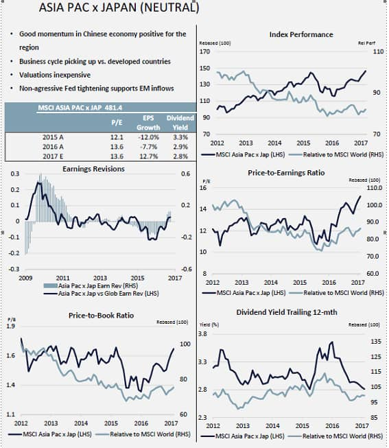 japan equity markets q4 quarterly review