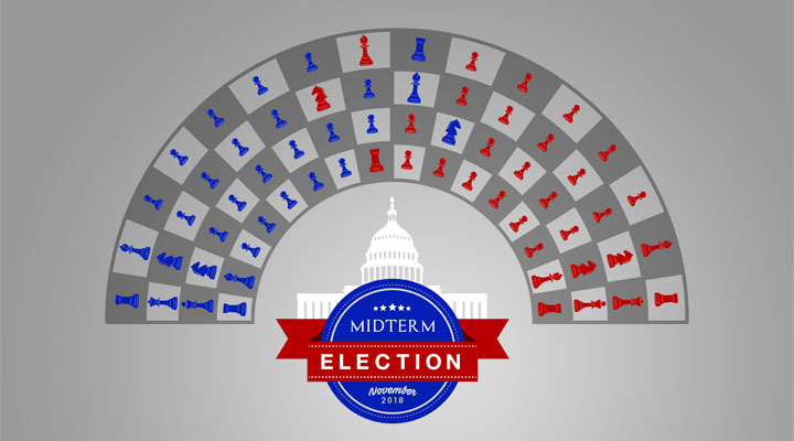 Elections week