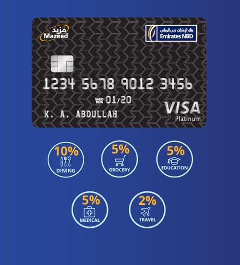 Emirates NBD KSA